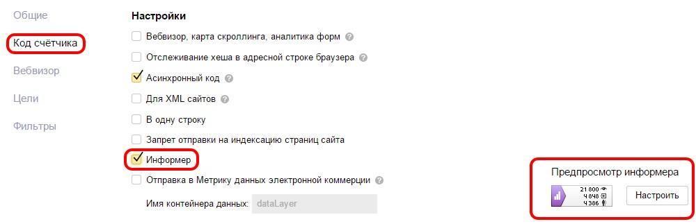 Информер Яндекс.Метрики