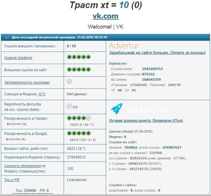 Сервис проверки траста сайта xtool.ru