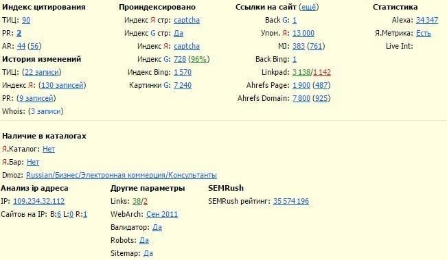 Проверка посещаемости сайта с помощью плагина RDS Bar