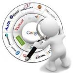 Что такое поисковый запрос и какие они бывают